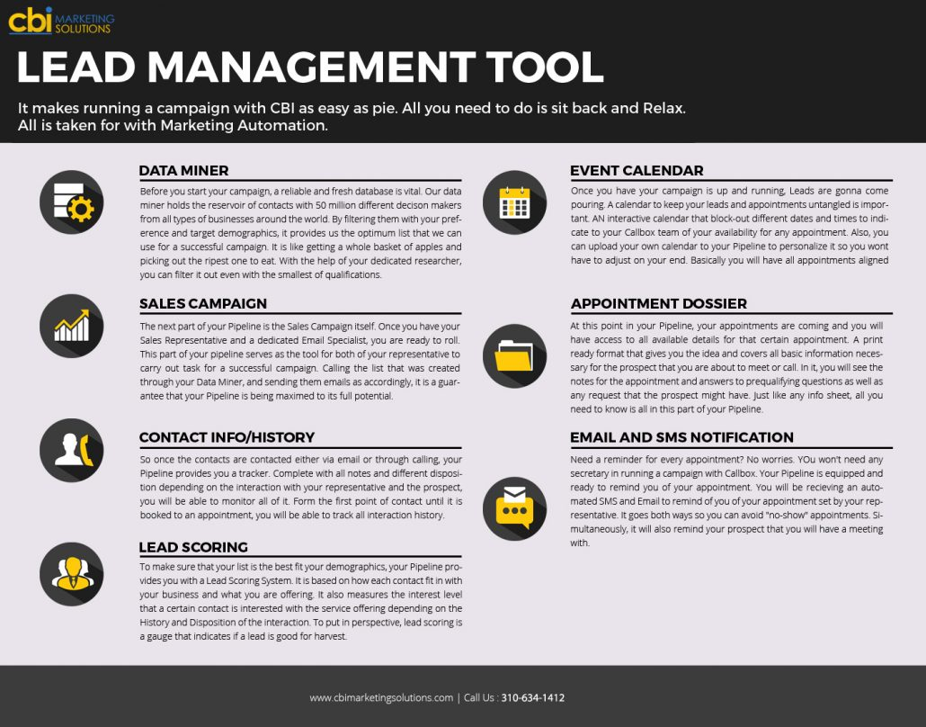 cbi marketing lead management tool