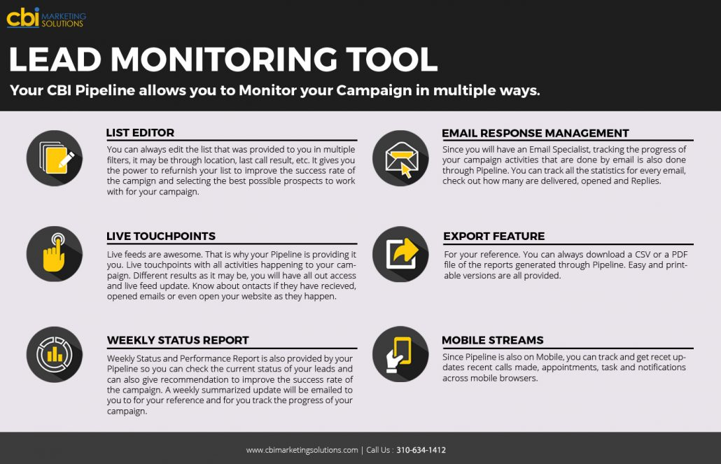 cbi marketing lead monitoring tool