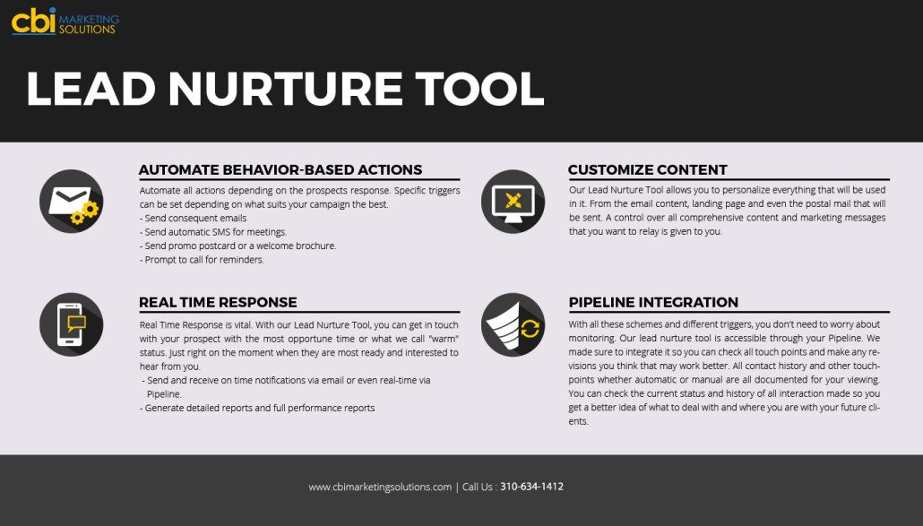 cbi marketing lead nurture tool